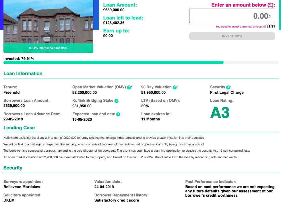 Kuflink loan details